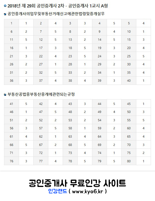 인강랜드_2018년-제29회-공인중개사-2차-가답안-(A형).jpg