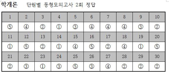 학개론 2회 정답.png