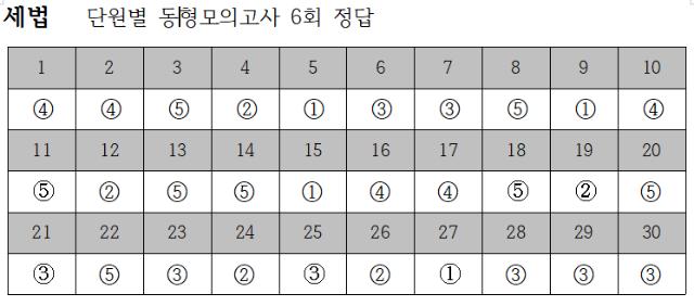 세법 6회 정답.png