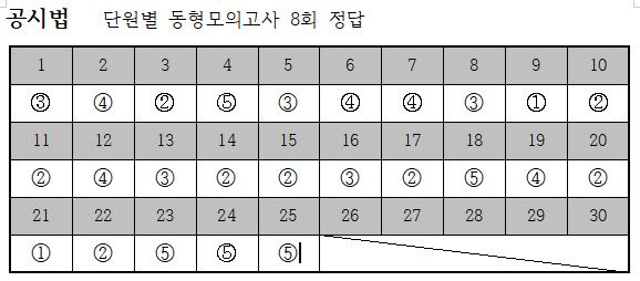 2019년 공시법-9월7일 단원별동형모의고사 8회 정답.png