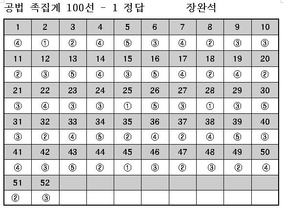 2019 공법-족집게 100선 정답.png