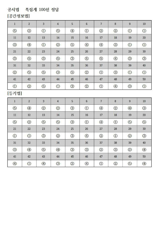 2019년 공시법- 족집게100선 정답.jpg