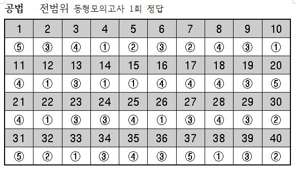 2019년 공법-9월16일 전범위동형모의고사 1회 정답.png