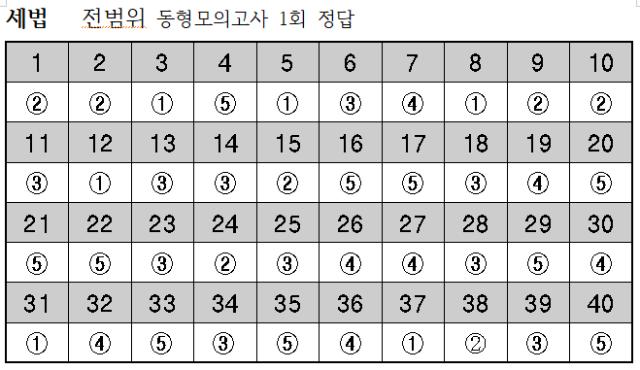 2019년 세법-9월17일 전범위동형모의고사 1회 정답.png