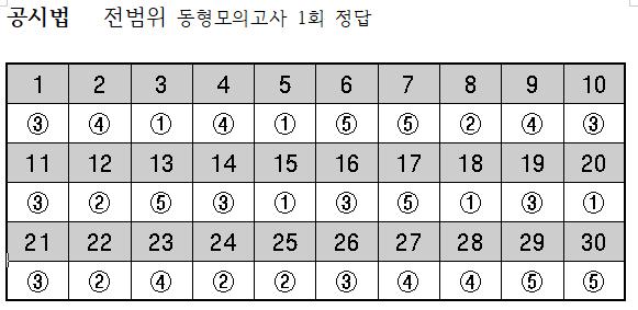 2019년 공시법-9월28일 전범위동형모의고사 1회 정답.png