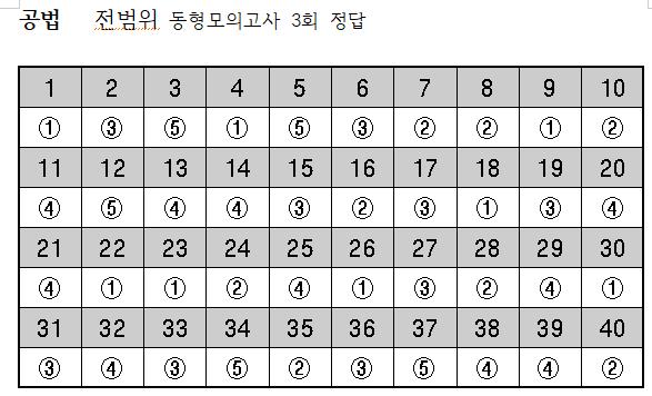 2019년 공법-10월7일 전범위동형모의고사 3회 정답.png