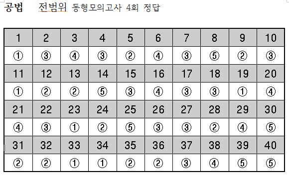 2019년 공법-10월14일 전범위동형모의고사 4회 정답.png
