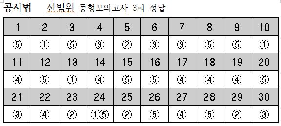 2019년 공시법-10월12일 전범위동형모의고사 3회 정답.png