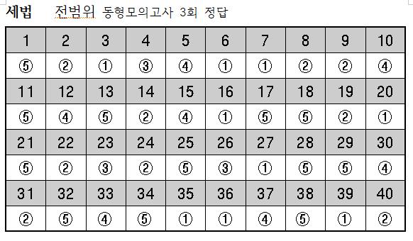 2019년 세법-10월2일 전범위동형모의고사 3회 정답.png