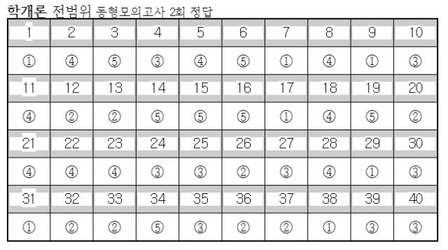 2019년 학개론-10월3일 전범위동형모의고사 2회 정답.png