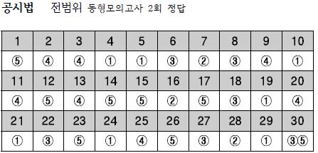 2019년 공시법-10월05일 전범위동형모의고사 2회 정답.png