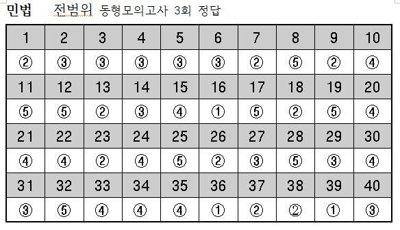 2019년 민법-10월1일 전범위동형모의고사 3회 정답.png