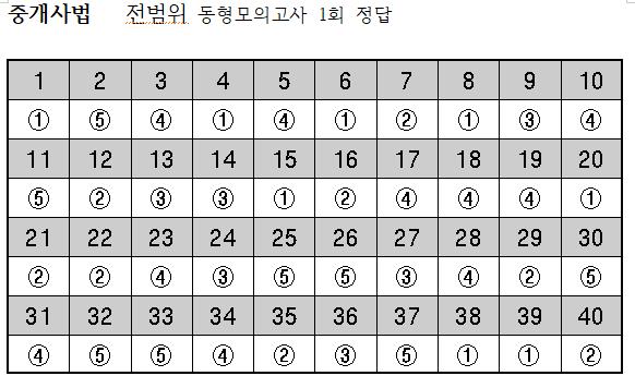 2019년 중개사법-9월27일 전범위동형모의고사 1회 정답.png