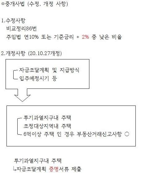 중개사_개정.jpg